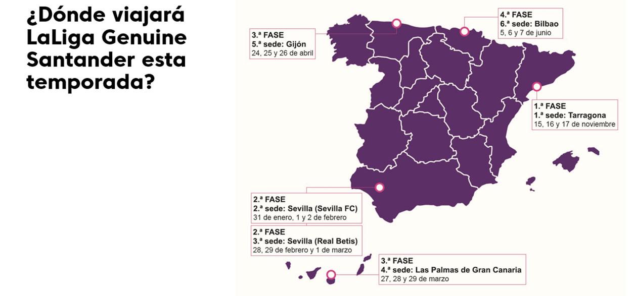 Alompe Servicio Autocares en Sevilla
